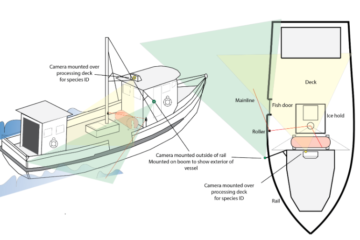 Diagram of recommendedelectronic monitoring (EM) camera configurations for Hawaiʻi longline vessels